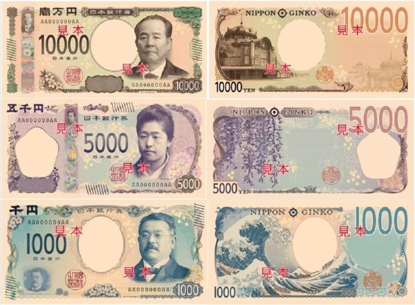 New notes on currency